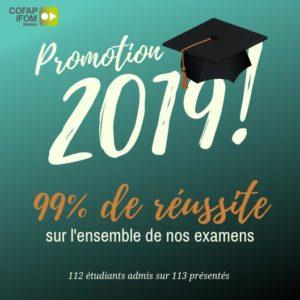 Résultat_promotion_2019